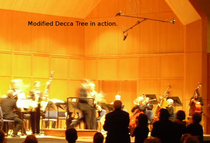 modified decca tree